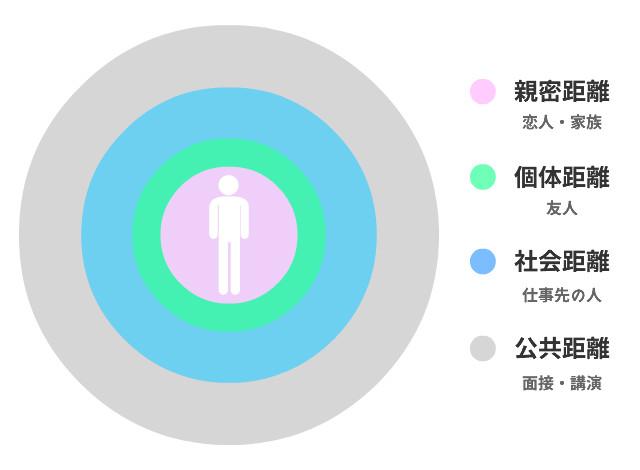 https://motemo10.com/wp-content/uploads/2017/05/%E3%83%91%E3%83%BC%E3%82%BD%E3%83%8A%E3%83%AB%E3%82%B9%E3%83%9A%E3%83%BC%E3%82%B9%E8%A7%A3%E8%AA%AC%E5%9B%B3.jpg